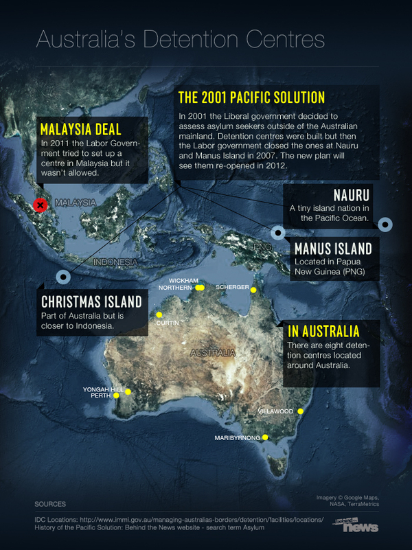 Australia's Pacific Solution (via http://morealtitude.wordpress.com)